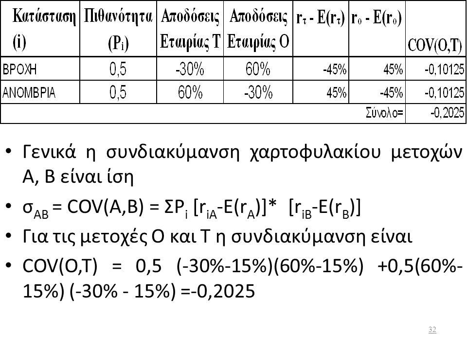 Η διακύμανση του κάθε χρεογράφου είναι σ Α 2 = 0.50 (-0.30 - 0.15 ) 2 + 0.50 (0.60 - 0.15 ) 2 = 0.2025 και – η τυπική απόκλιση ισούται με: σ Α = 0.45 Η διακύμανση του χρεογράφου Β ισούται: σ Β 2 = 0.50 (0.60 - 0.15 ) 2 + 0.50 (-0.30 - 0.15) 2 = 0.2025 και – η τυπική απόκλιση ισούται με: σ Β = 0.45 31