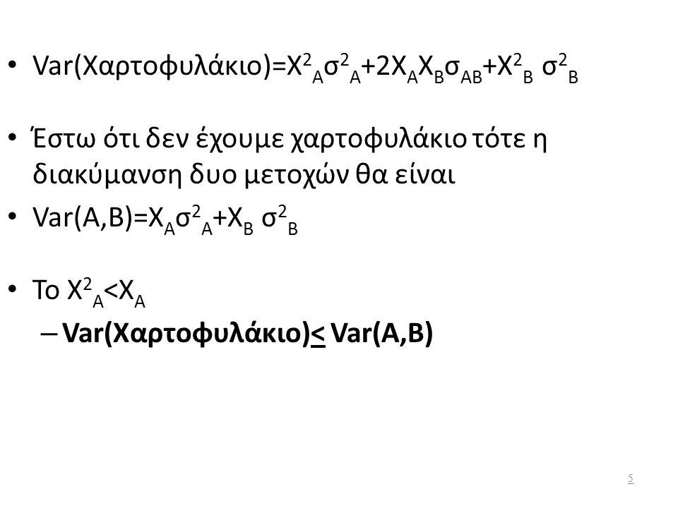Var(Χαρτοφυλάκιο)=Χ 2 Α σ 2 Α +2Χ Α Χ Β σ ΑΒ +Χ 2 Β σ 2 Β Έστω ότι δεν έχουμε χαρτοφυλάκιο τότε η διακύμανση δυο μετοχών θα είναι Var(Α,Β)=Χ Α σ 2 Α +Χ Β σ 2 Β Το Χ 2 Α <Χ Α – Var(Χαρτοφυλάκιο)< Var(Α,Β) 5