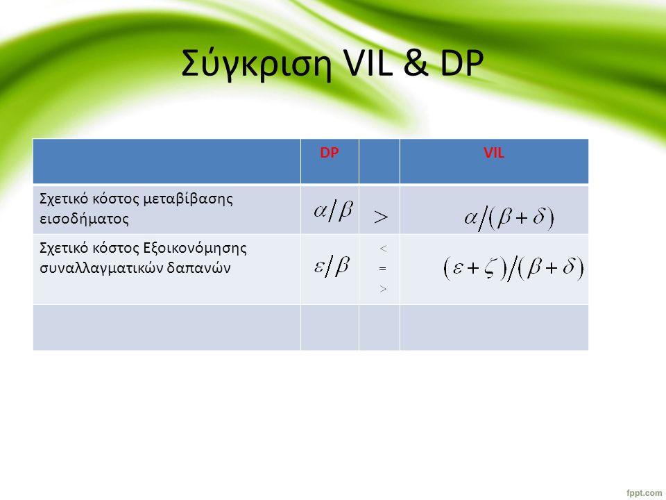 Σύγκριση VIL & DP DPVIL Σχετικό κόστος μεταβίβασης εισοδήματος Σχετικό κόστος Εξοικονόμησης συναλλαγματικών δαπανών