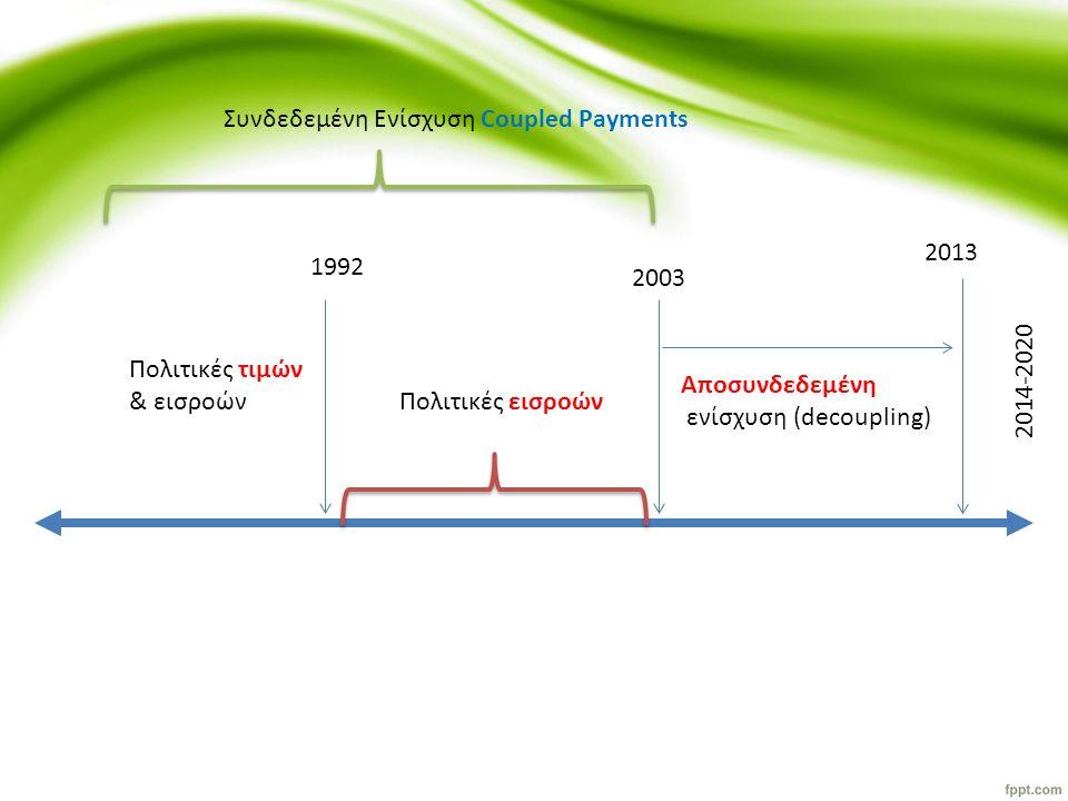 Βασικοί Μηχανισμοί της ΚΑΠ μέχρι το 1992 1)Εξωτερική Προστασία 2)Εσωτερική Στήριξη 1)Εξωτερική Προστασία 2)Εσωτερική Στήριξη