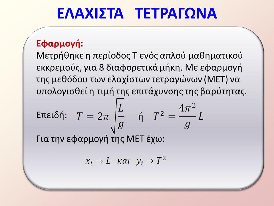 Εφαρμογή: Μετρήθηκε η περίοδος Τ ενός απλού μαθηματικού εκκρεμούς, για 8 διαφορετικά μήκη. Με εφαρμογή της μεθόδου των ελαχίστων τετραγώνων (ΜΕΤ) να υ