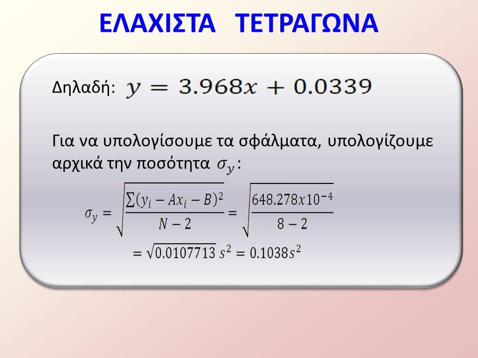 Δηλαδή: Για να υπολογίσουμε τα σφάλματα, υπολογίζουμε αρχικά την ποσότητα : ΕΛΑΧΙΣΤΑ ΤΕΤΡΑΓΩΝΑ