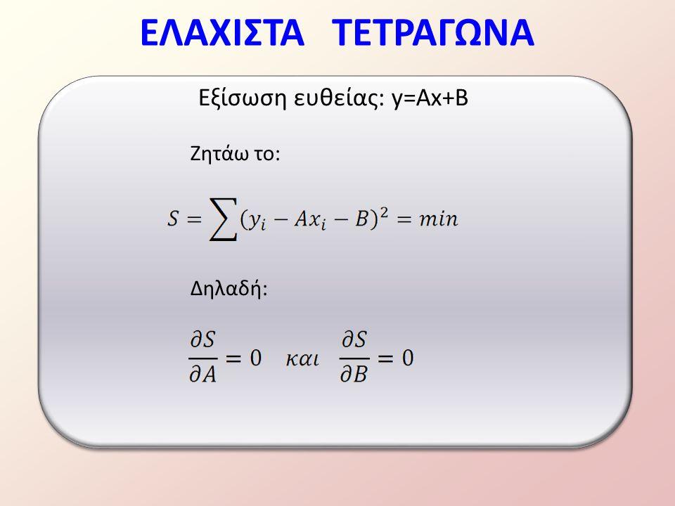 Εξίσωση ευθείας: y=Ax+B Ζητάω το: Δηλαδή: ΕΛΑΧΙΣΤΑ ΤΕΤΡΑΓΩΝΑ