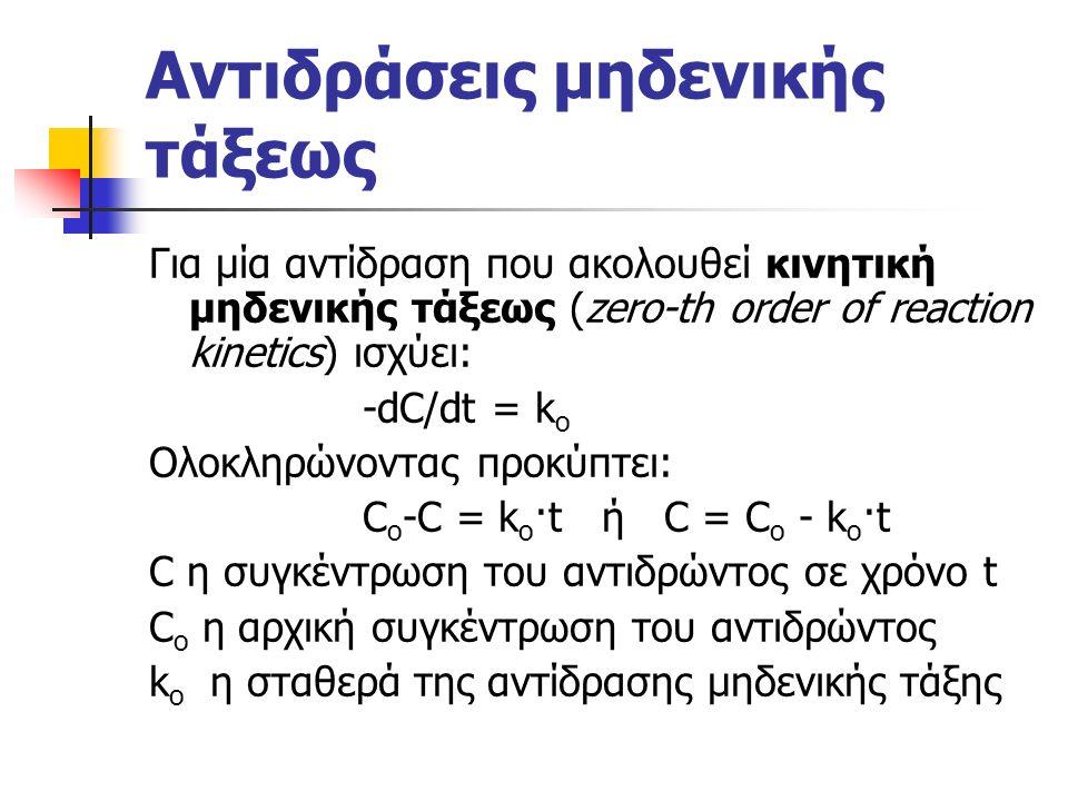 Αντιδράσεις μηδενικής τάξεως Για μία αντίδραση που ακολουθεί κινητική μηδενικής τάξεως (zero-th order of reaction kinetics) ισχύει: -dC/dt = k o Ολοκληρώνοντας προκύπτει: C o -C = k o ·t ή C = C o - k o ·t C η συγκέντρωση του αντιδρώντος σε χρόνο t C o η αρχική συγκέντρωση του αντιδρώντος k o η σταθερά της αντίδρασης μηδενικής τάξης