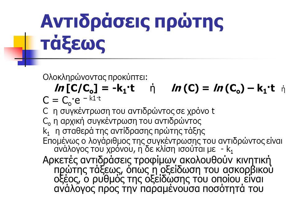 Αντιδράσεις πρώτης τάξεως Ολοκληρώνοντας προκύπτει: ln [C/C o ] = -k 1 ·t ή ln (C) = ln (C o ) – k 1 ·t ή C = C o ·e – k1·t C η συγκέντρωση του αντιδρώντος σε χρόνο t C o η αρχική συγκέντρωση του αντιδρώντος k 1 η σταθερά της αντίδρασης πρώτης τάξης Επομένως ο λογάριθμος της συγκέντρωσης του αντιδρώντος είναι ανάλογος του χρόνου, η δε κλίση ισούται με - k 1 Αρκετές αντιδράσεις τροφίμων ακολουθούν κινητική πρώτης τάξεως, όπως η οξείδωση του ασκορβικού οξέος, ο ρυθμός της οξείδωσης του οποίου είναι ανάλογος προς την παραμένουσα ποσότητά του