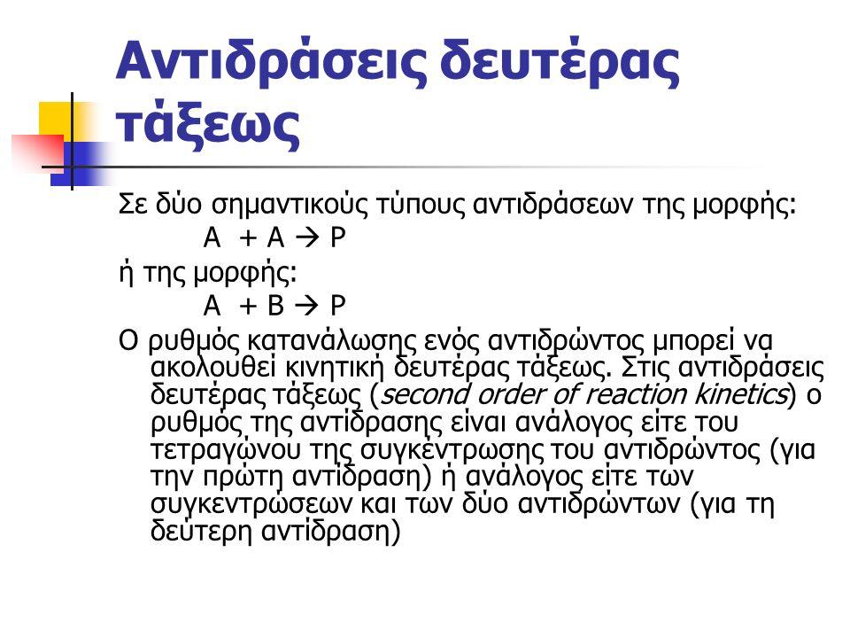 Αντίδραση με κινητική δευτέρας τάξεως Για μία αντίδραση που ακολουθεί κινητική δευτέρας τάξεως ισχύει η ακόλουθη μαθηματική έκφραση, όπου φαίνεται ότι ο ρυθμός της κατανάλωσης ενός αντιδρώντος είναι ανάλογος του τετραγώνου της συγκέντρωσης του αντιδρώντος κάθε χρονικής στιγμής: -dC Α /dt = k 2 ·C Α 2 ή-dC Α /dt = k 2 ·C Α ·C Β Ολοκληρώνοντας προκύπτει: 1/C Α –1/C Α, ο = k 2 ·t C Α η συγκέντρωση του αντιδρώντος συστατικού Α σε χρόνο t C Α, ο η αρχική συγκέντρωση του αντιδρώντος συστατικού Α k 2 η σταθερά της αντίδρασης δευτέρας τάξεως Για αντίδραση αυτής της μορφής το αντίστροφο της συγκέντρωσης του αντιδρώντος είναι ανάλογο του χρόνου, η δε κλίση της ευθείας ισούται με k 2