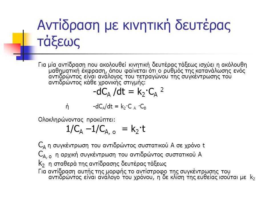 Αντίδραση με κινητική δευτέρας τάξεως Για τη δεύτερη αντίδραση της μορφής Α + Β  Ρ, η ολοκλήρωση δίδει Όπου: CΑ, CΒ οι συγκεντρώσεις των αντιδρώντων συστατικών Α και Β σε χρόνο t CΑ, ο, CΒ, ο οι αρχικές συγκεντρώσεις των αντιδρώντων συστατικών Α και Β (t=0) k2 η σταθερά της αντίδρασης δευτέρας τάξεως