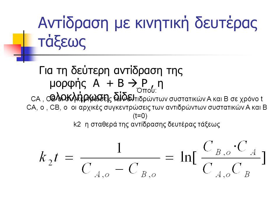 Αντίδραση με κινητική δευτέρας τάξεως Θα πρέπει να αναφερθεί ότι σε περίπτωση μίας αντίδρασης της μορφής: Α + Β  Ρ, δεν είναι απαραίτητο να ακολουθείται κινητική δευτέρας τάξεως, αν, για παράδειγμα, η συγκέντρωση του Β είναι πολύ μεγάλη.