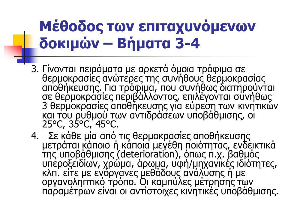 Μέθοδος των επιταχυνόμενων δοκιμών - Βήματα 5-6 5.