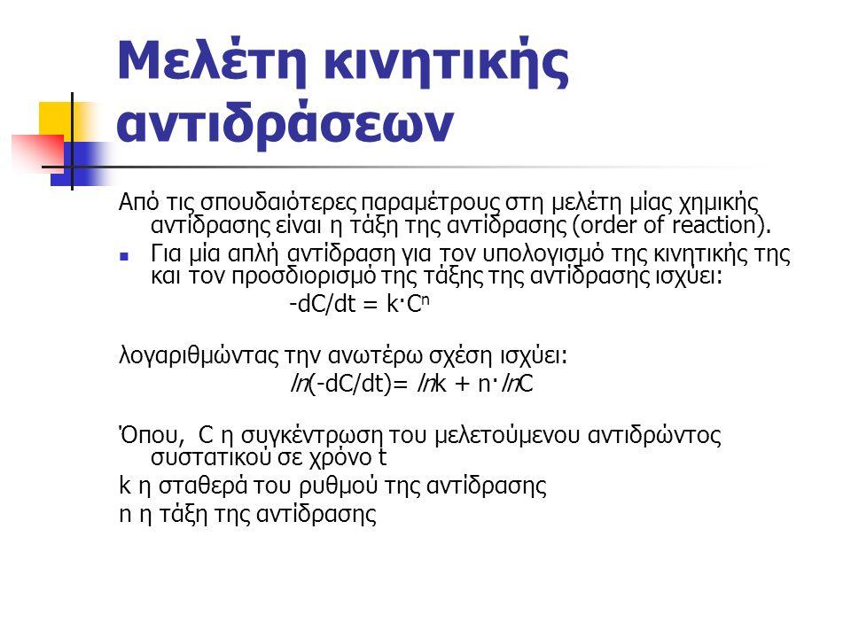 Μελέτη κινητικής αντιδράσεων Αφού γίνει το πείραμα και με κάποιο τρόπο μετράται η συγκέντρωση C και η μεταβολή της ως προς το χρόνο στη συνέχεια βάσει της σχέσεως (2) μπορεί να γίνει ένα διάγραμμα σε log-log χαρτί ή σε καρτεσιανές συντεταγμένες των ln(-dC/dt) έναντι του ln(C).