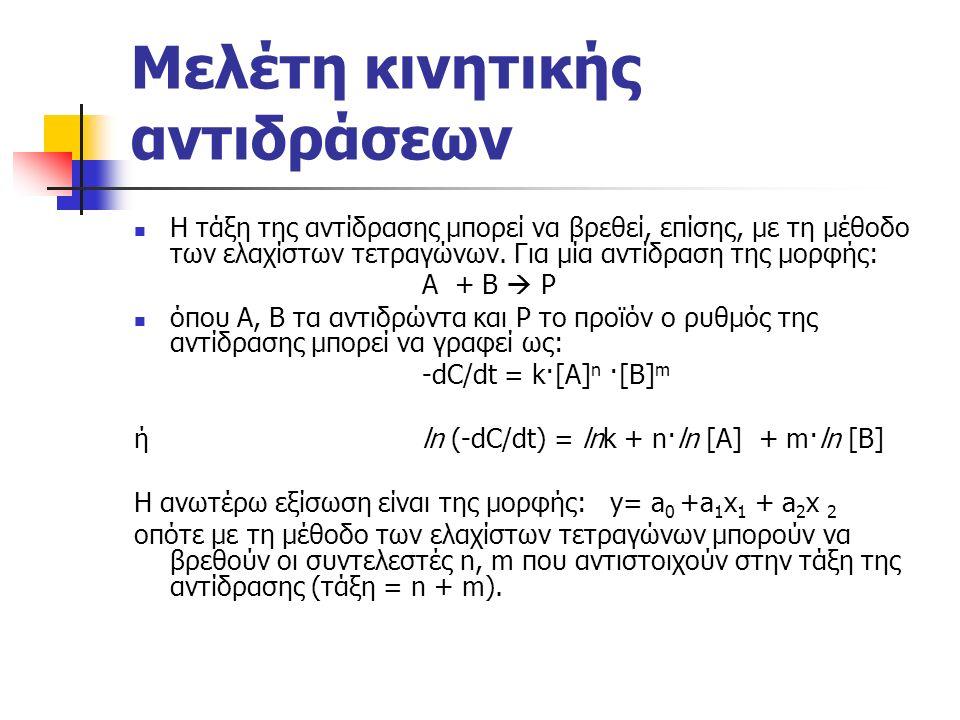Μελέτη κινητικής αντιδράσεων Η τάξη της αντίδρασης μπορεί να βρεθεί, επίσης, με τη μέθοδο των ελαχίστων τετραγώνων.