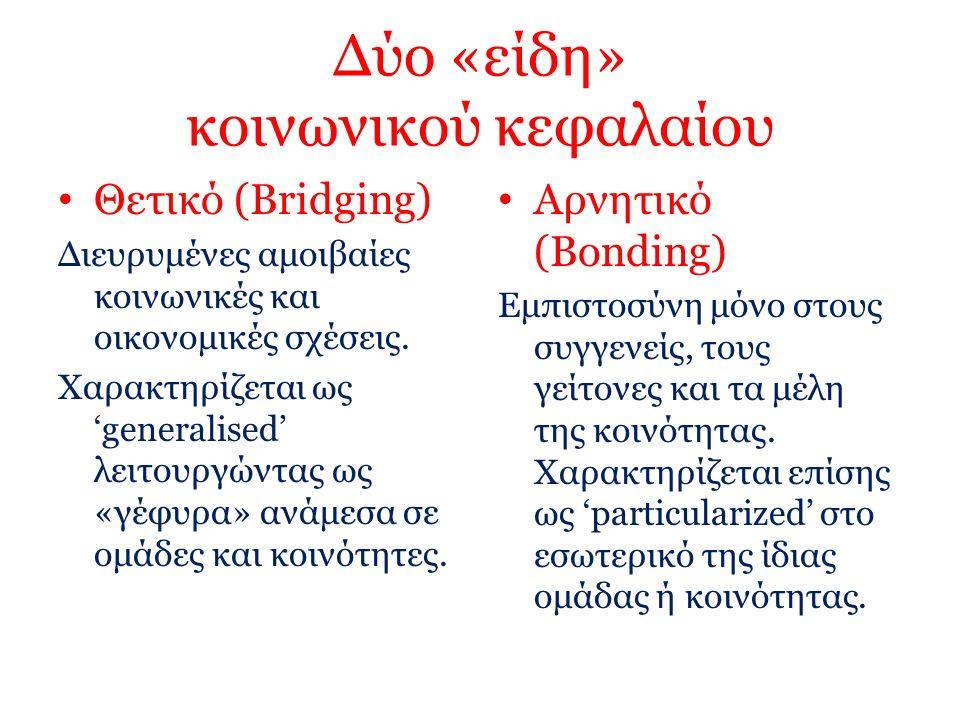 Δύο «είδη» κοινωνικού κεφαλαίου Θετικό (Bridging) Διευρυμένες αμοιβαίες κοινωνικές και οικονομικές σχέσεις. Χαρακτηρίζεται ως 'generalised' λειτουργών