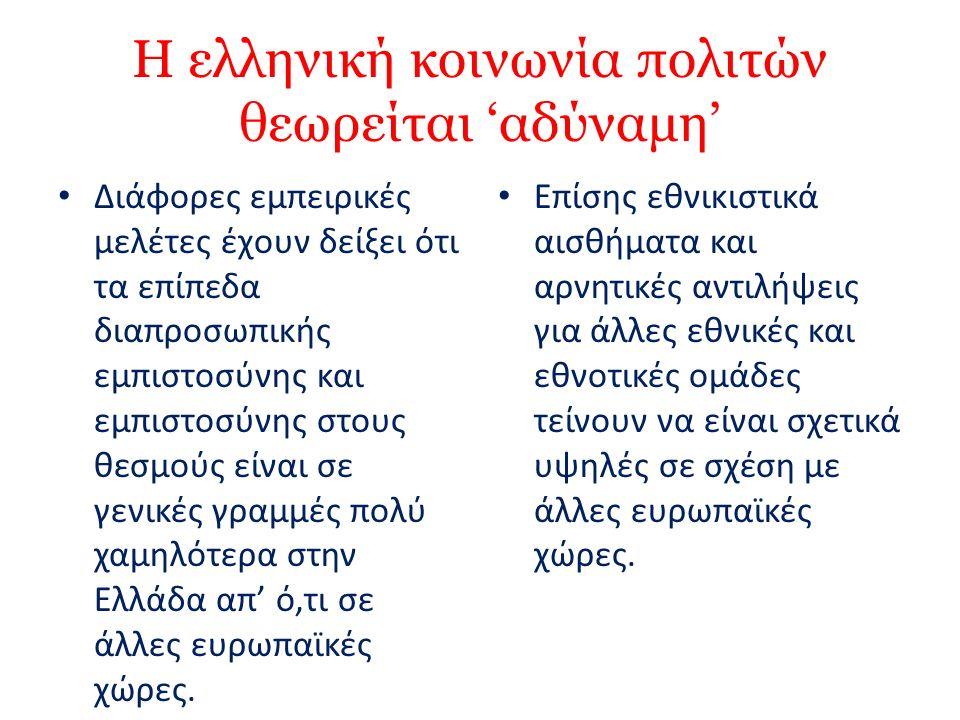 Η ελληνική κοινωνία πολιτών θεωρείται 'αδύναμη' Διάφορες εμπειρικές μελέτες έχουν δείξει ότι τα επίπεδα διαπροσωπικής εμπιστοσύνης και εμπιστοσύνης στους θεσμούς είναι σε γενικές γραμμές πολύ χαμηλότερα στην Ελλάδα απ' ό,τι σε άλλες ευρωπαϊκές χώρες.