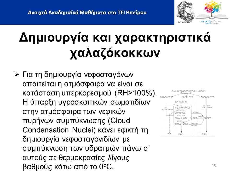 10 Ανοιχτά Ακαδημαϊκά Μαθήματα στο ΤΕΙ Ηπείρου Δημιουργία και χαρακτηριστικά χαλαζόκοκκων  Για τη δημιουργία νεφοσταγόνων απαιτείται η ατμόσφαιρα να είναι σε κατάσταση υπερκορεσμού (RH>100%).
