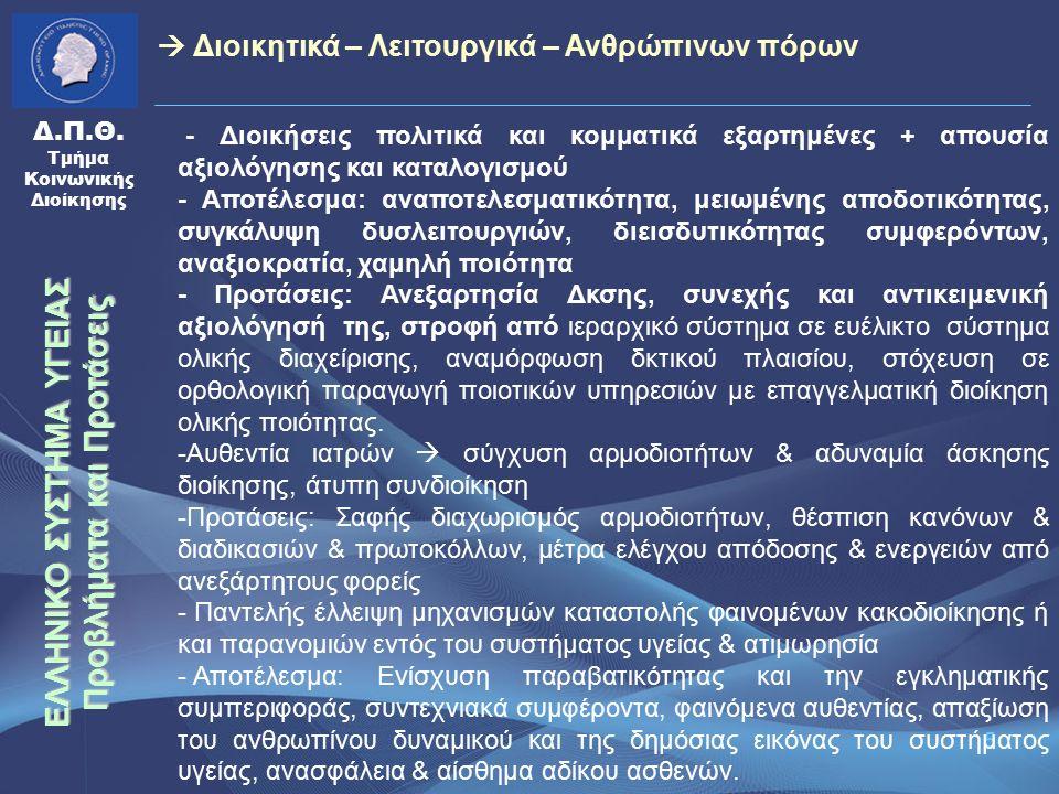5 Δ.Π.Θ. Τμήμα Κοινωνικής Διοίκησης - Διοικήσεις πολιτικά και κομματικά εξαρτημένες + απουσία αξιολόγησης και καταλογισμού - Αποτέλεσμα: αναποτελεσματ