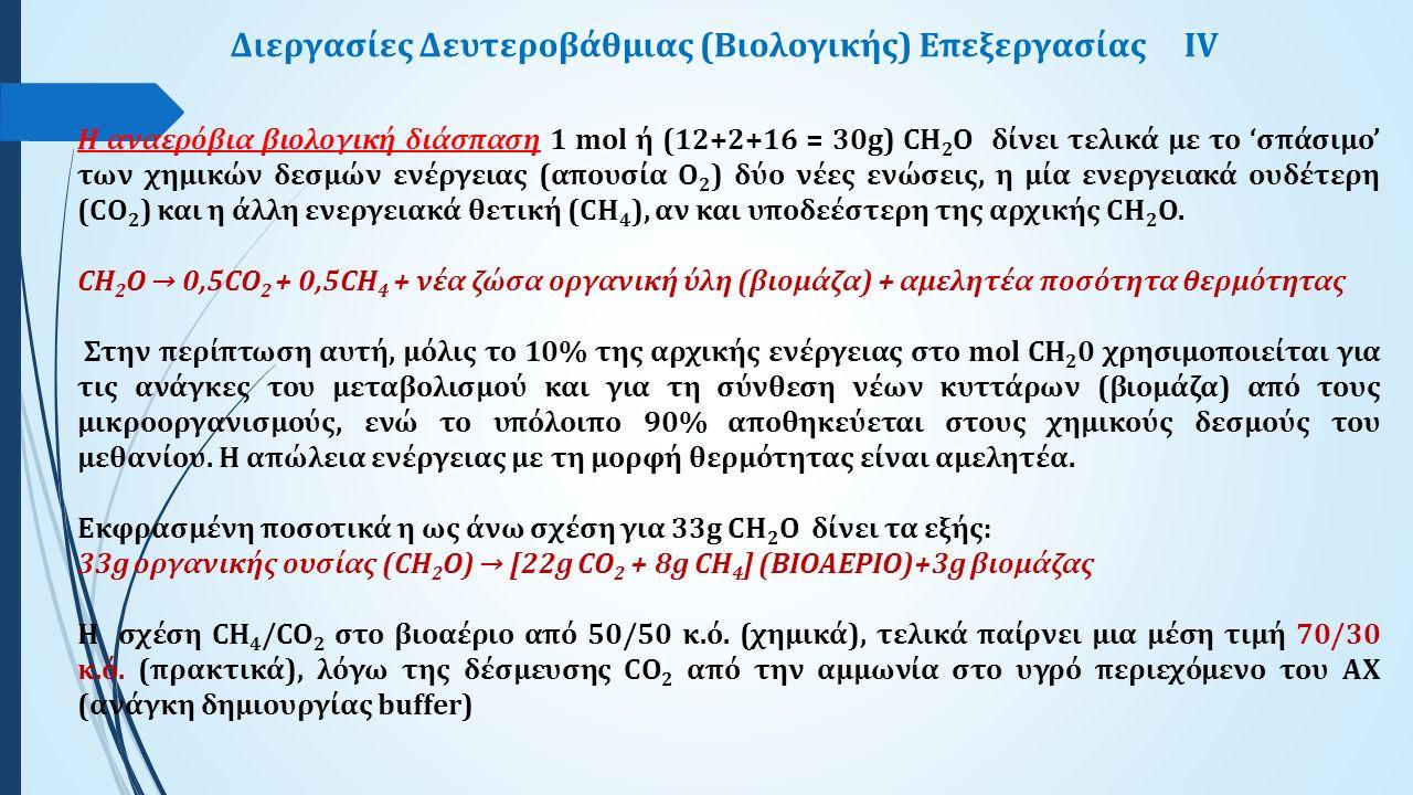 Διεργασίες Δευτεροβάθμιας (Βιολογικής) Επεξεργασίας IV Η αναερόβια βιολογική διάσπαση 1 mol ή (12+2+16 = 30g) CH 2 O δίνει τελικά με το 'σπάσιμο' των χημικών δεσμών ενέργειας (απουσία Ο 2 ) δύο νέες ενώσεις, η μία ενεργειακά ουδέτερη (CO 2 ) και η άλλη ενεργειακά θετική (CH 4 ), αν και υποδεέστερη της αρχικής CH 2 O.