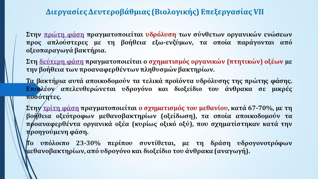Διεργασίες Δευτεροβάθμιας (Βιολογικής) Επεξεργασίας VIΙ Στην πρώτη φάση πραγματοποιείται υδρόλυση των σύνθετων οργανικών ενώσεων προς απλούστερες με τη βοήθεια εξω-ενζύμων, τα οποία παράγονται από οξεοπαραγωγά βακτήρια.