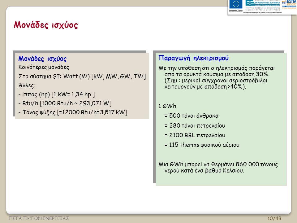10/43 ΠΕΓΑ ΠΗΓΩΝ ΕΝΕΡΓΕΙΑΣ Μονάδες ισχύος Κοινότερες μονάδες Στο σύστημα SI: Watt (W) [kW, MW, GW, TW] Άλλες: - ίππος (hp) [1 kW= 1,34 hp ] - Btu/h [1000 Btu/h ~ 293,071 W] - Τόνος ψύξης [=12000 Btu/h=3,517 kW] Μονάδες ισχύος Κοινότερες μονάδες Στο σύστημα SI: Watt (W) [kW, MW, GW, TW] Άλλες: - ίππος (hp) [1 kW= 1,34 hp ] - Btu/h [1000 Btu/h ~ 293,071 W] - Τόνος ψύξης [=12000 Btu/h=3,517 kW] Παραγωγή ηλεκτρισμού Με την υπόθεση ότι ο ηλεκτρισμός παράγεται από τα ορυκτά καύσιμα με απόδοση 30%.