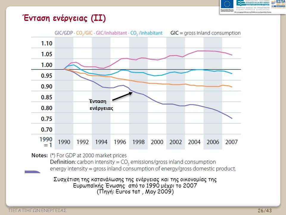 26/43 ΠΕΓΑ ΠΗΓΩΝ ΕΝΕΡΓΕΙΑΣ Ένταση ενέργειας (ΙΙ) Συσχέτιση της κατανάλωσης της ενέργειας και της οικονομίας της Ευρωπαϊκής Ένωσης από το 1990 μέχρι το 2007 (Πηγή: Euros tat, May 2009) Ένταση ενέργειας