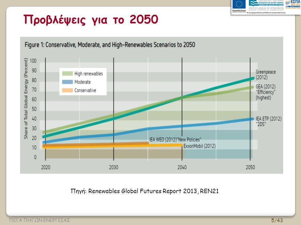 5/43 ΠΕΓΑ ΠΗΓΩΝ ΕΝΕΡΓΕΙΑΣ Προβλέψεις για το 2050 Πηγή: Renewables Global Futures Report 2013, REN21