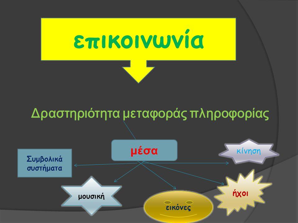 Δραστηριότητα μεταφοράς πληροφορίας επικοινωνία μέσα μουσική κίνηση ήχοι εικόνες Συμβολικά συστήματα