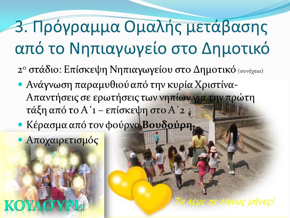 3. Πρόγραμμα Ομαλής μετάβασης από το Νηπιαγωγείο στο Δημοτικό 2 ο στάδιο: Επίσκεψη Νηπιαγωγείου στο Δημοτικό (συνέχεια) Ανάγνωση παραμυθιού από την κυ
