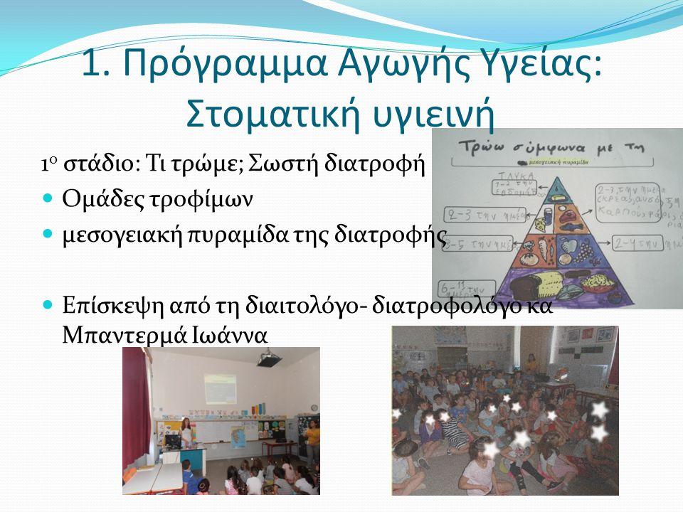 1. Πρόγραμμα Αγωγής Υγείας: Στοματική υγιεινή 1 ο στάδιο: Τι τρώμε; Σωστή διατροφή Ομάδες τροφίμων μεσογειακή πυραμίδα της διατροφής Επίσκεψη από τη δ