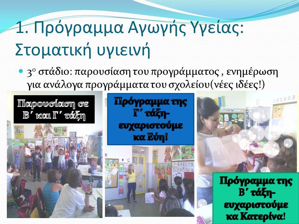 1. Πρόγραμμα Αγωγής Υγείας: Στοματική υγιεινή 3 ο στάδιο: παρουσίαση του προγράμματος, ενημέρωση για ανάλογα προγράμματα του σχολείου(νέες ιδέες!)