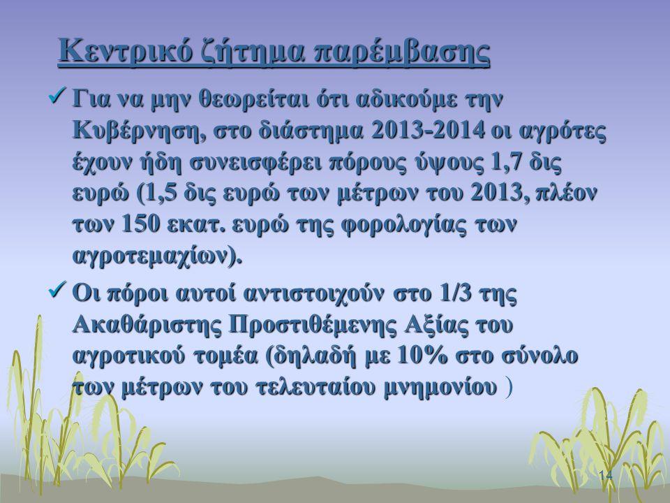 15 Κεντρικό ζήτημα παρέμβασης Ο Ιανουάριος και ο Φεβρουάριος του 2014 θα κηρυχθούν μήνες ενημέρωσης του Ελληνικού λαού απέναντι στην παραπληροφόρηση για την ενοχοποίηση των αγροτών και την κατασυκοφάντηση των αγροτικών συνεταιρισμών Ο Ιανουάριος και ο Φεβρουάριος του 2014 θα κηρυχθούν μήνες ενημέρωσης του Ελληνικού λαού απέναντι στην παραπληροφόρηση για την ενοχοποίηση των αγροτών και την κατασυκοφάντηση των αγροτικών συνεταιρισμών