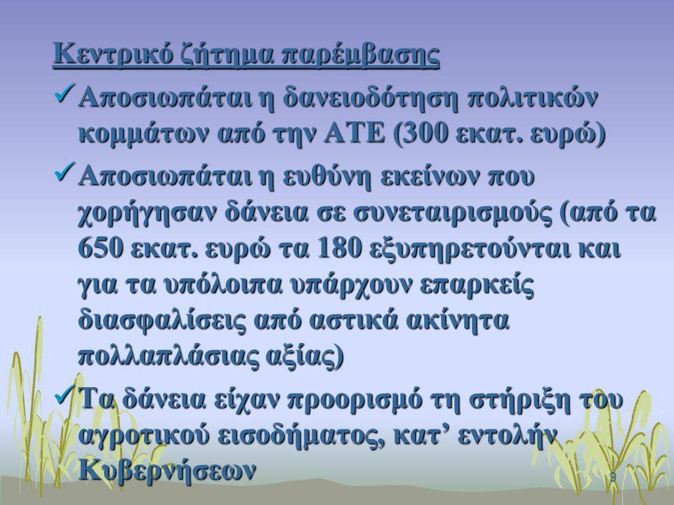 9 Κεντρικό ζήτημα παρέμβασης Αποσιωπάται η δανειοδότηση πολιτικών κομμάτων από την ΑΤΕ (300 εκατ.