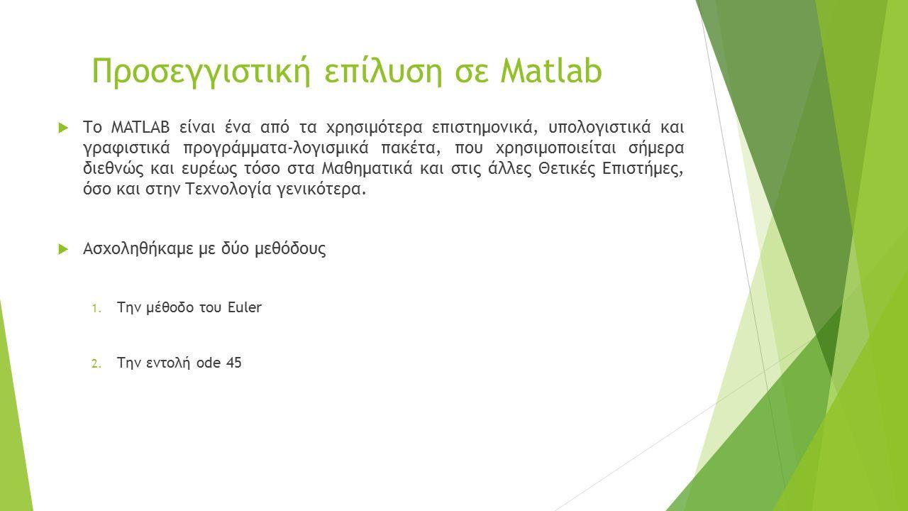 Προσεγγιστική επίλυση σε Matlab  Το MATLAB είναι ένα από τα χρησιμότερα επιστημονικά, υπολογιστικά και γραφιστικά προγράμματα-λογισμικά πακέτα, που χρησιμοποιείται σήμερα διεθνώς και ευρέως τόσο στα Μαθηματικά και στις άλλες Θετικές Επιστήμες, όσο και στην Τεχνολογία γενικότερα.