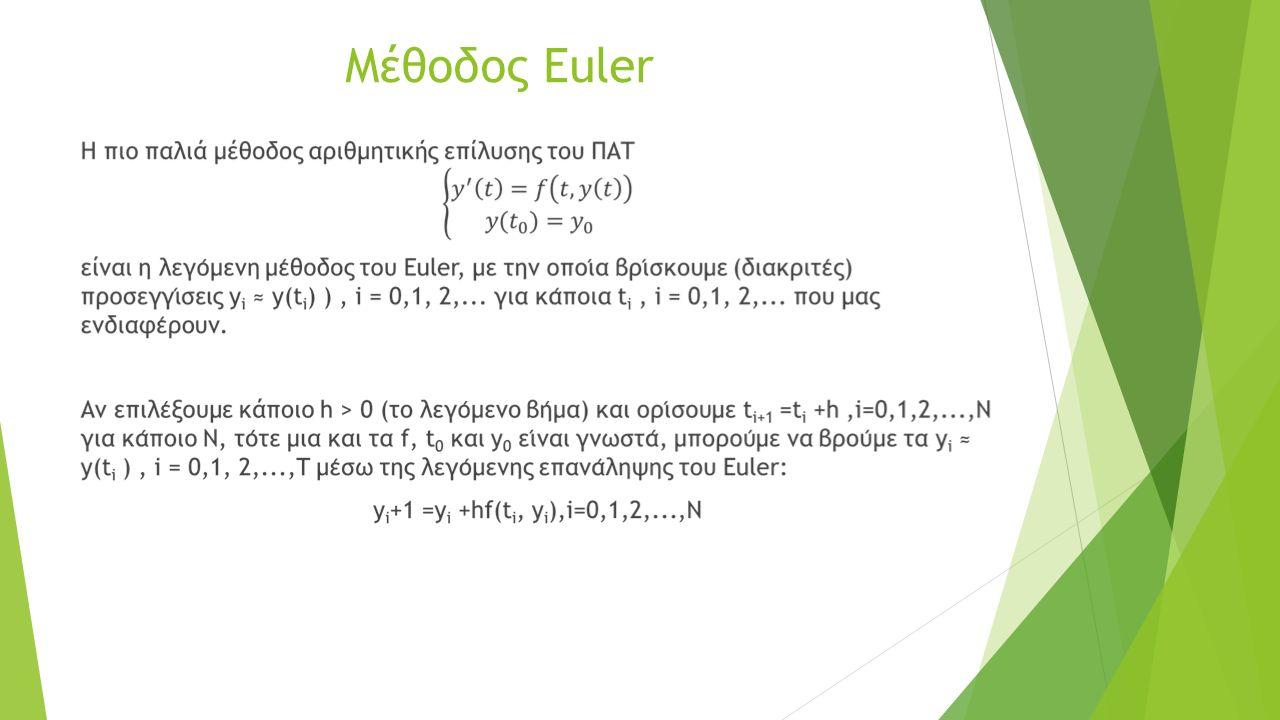 Μέθοδος Euler