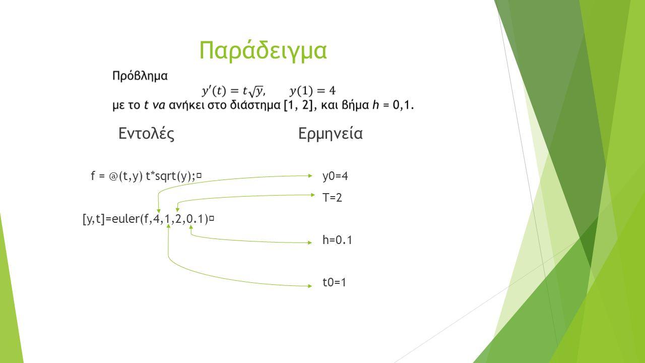 Παράδειγμα Εντολές f = @(t,y) t*sqrt(y); [y,t]=euler(f,4,1,2,0.1) Ερμηνεία y0=4 T=2 h=0.1 t0=1
