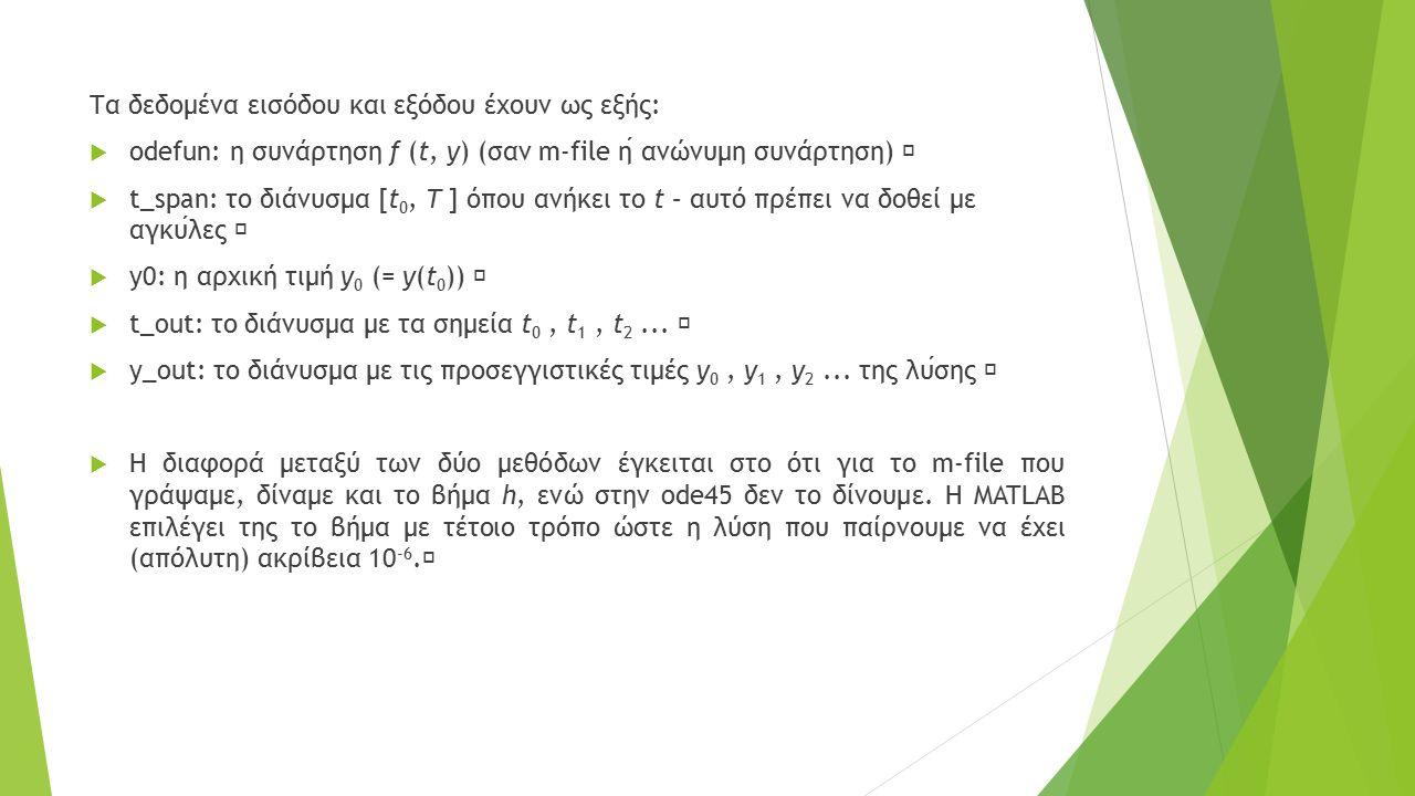 Τα δεδομένα εισόδου και εξόδου έχουν ως εξής:  οdefun: η συνάρτηση f (t, y) (σαν m-file η ανώνυμη συνάρτηση)  t_span: το διάνυσμα [t 0, T ] όπου ανήκει το t – αυτό πρέπει να δοθεί με αγκυλες  y0: η αρχική τιμή y 0 (= y(t 0 ))  t_out: το διάνυσμα με τα σημεία t 0, t 1, t 2...