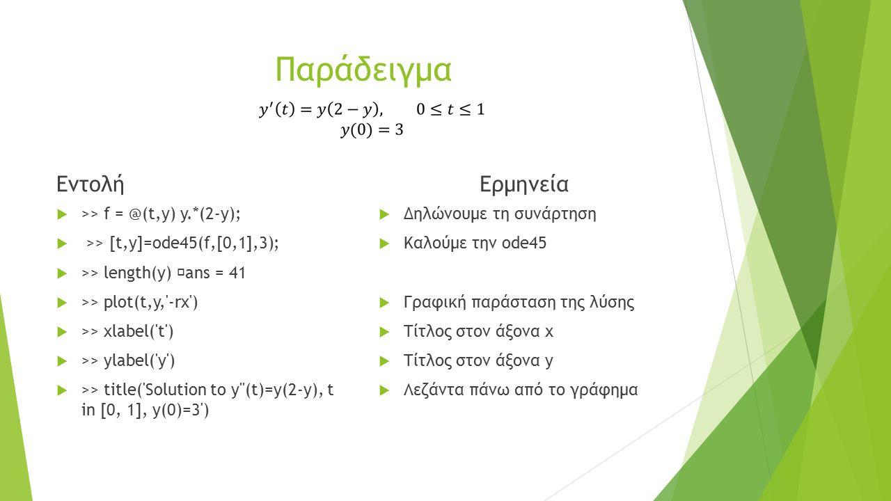 Παράδειγμα Εντολή  >> f = @(t,y) y.*(2-y);  >> [t,y]=ode45(f,[0,1],3);  >> length(y) ans = 41  >> plot(t,y, -rx )  >> xlabel( t )  >> ylabel( y )  >> title( Solution to y (t)=y(2-y), t in [0, 1], y(0)=3 ) Ερμηνεία  Δηλώνουμε τη συνάρτηση  Καλούμε την ode45  Γραφική παράσταση της λύσης  Τίτλος στον άξονα χ  Τίτλος στον άξονα y  Λεζάντα πάνω από το γράφημα
