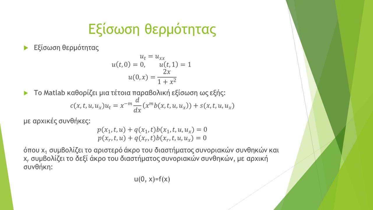 Εξίσωση θερμότητας 