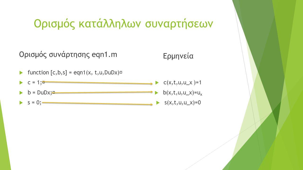 Ορισμός κατάλληλων συναρτήσεων Ορισμός συνάρτησης eqn1.m  function [c,b,s] = eqn1(x, t,u,DuDx)  c = 1;  b = DuDx;  s = 0; Ερμηνεία  c(x,t,u,u_x )=1  b(x,t,u,u_x)=u χ  s(x,t,u,u_x)=0