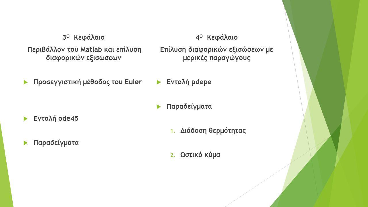 3 Ο Κεφάλαιο Περιβάλλον του Matlab και επίλυση διαφορικών εξισώσεων  Προσεγγιστική μέθοδος του Euler  Εντολή ode45  Παραδείγματα 4 Ο Κεφάλαιο Επίλυ