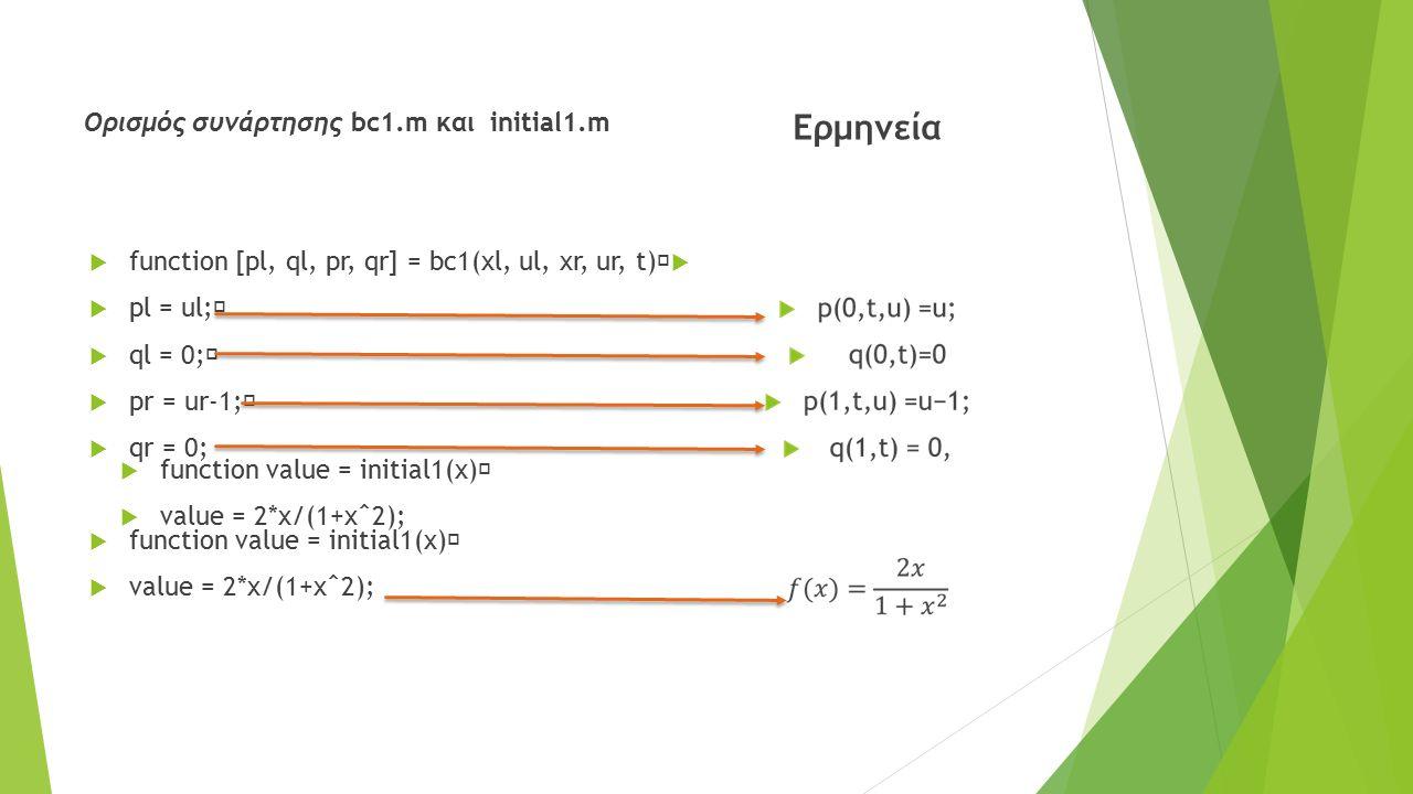 Ορισμός συνάρτησης bc1.m και initial1.m  function [pl, ql, pr, qr] = bc1(xl, ul, xr, ur, t)  pl = ul;  ql = 0;  pr = ur-1;  qr = 0;  function value = initial1(x)  value = 2*x/(1+xˆ2); Ερμηνεία   function value = initial1(x)  value = 2*x/(1+xˆ2);