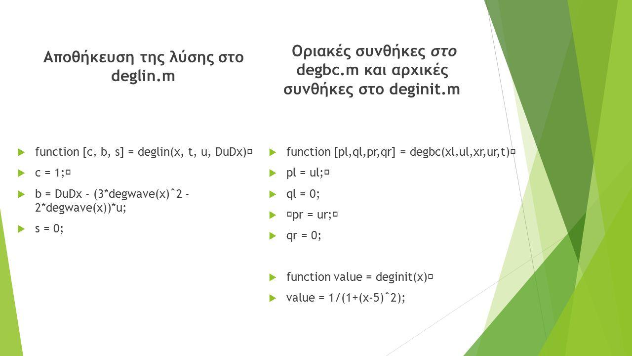 Αποθήκευση της λύσης στο deglin.m  function [c, b, s] = deglin(x, t, u, DuDx)  c = 1;  b = DuDx - (3*degwave(x)ˆ2 - 2*degwave(x))*u;  s = 0; Οριακές συνθήκες στο degbc.m και αρχικές συνθήκες στο deginit.m  function [pl,ql,pr,qr] = degbc(xl,ul,xr,ur,t)  pl = ul;  ql = 0;  pr = ur;  qr = 0;  function value = deginit(x)  value = 1/(1+(x-5)ˆ2);