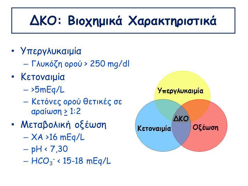 ΔΚΟ: Βιοχημικά Χαρακτηριστικά Υπεργλυκαιμία – Γλυκόζη ορού > 250 mg/dl Κετοναιμία – >5mEq/L – Κετόνες ορού θετικές σε αραίωση > 1:2 Μεταβολική οξέωση – ΧΑ >16 mEq/L – pH < 7,30 – HCO 3 - < 15-18 mEq/L Υπεργλυκαιμία Οξέωση Κετοναιμία ΔΚΟ