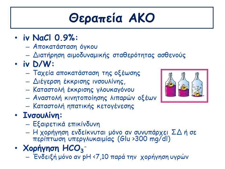 Θεραπεία ΑΚΟ iv ΝαCl 0.9%: – Αποκατάσταση όγκου – Διατήρηση αιμοδυναμικής σταθερότητας ασθενούς iv D/W: – Ταχεία αποκατάσταση της οξέωσης – Διέγερση έκκρισης ινσουλίνης, – Καταστολή έκκρισης γλουκαγόνου – Αναστολή κινητοποίησης λιπαρών οξέων – Καταστολή ηπατικής κετογένεσης Ινσουλίνη: – Εξαιρετικά επικίνδυνη – Η χορήγηση ενδείκνυται μόνο αν συνυπάρχει ΣΔ ή σε περίπτωση υπεργλυκαιμίας (Glu >300 mg/dl) Χορήγηση HCO 3 - – Ένδειξή μόνο αν pH <7,10 παρά την χορήγηση υγρών