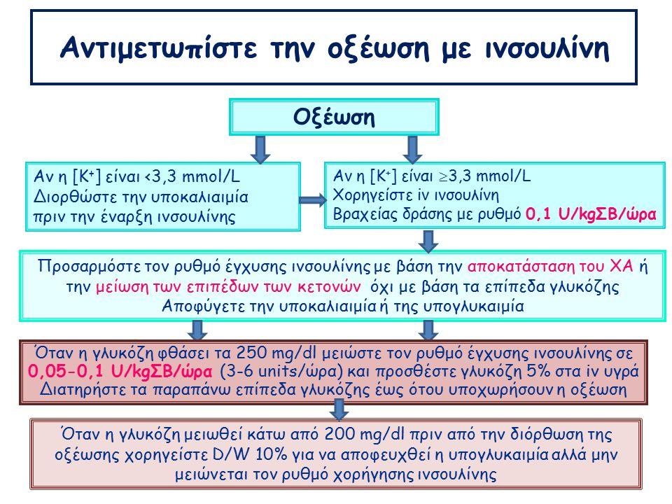 Αντιμετωπίστε την οξέωση με ινσουλίνη Οξέωση Αν η [Κ + ] είναι <3,3 mmol/L Διορθώστε την υποκαλιαιμία πριν την έναρξη ινσουλίνης Αν η [Κ + ] είναι  3,3 mmol/L Χορηγείστε iv ινσουλίνη Βραχείας δράσης με ρυθμό 0,1 U/kgΣΒ/ώρα Προσαρμόστε τον ρυθμό έγχυσης ινσουλίνης με βάση την αποκατάσταση του ΧΑ ή την μείωση των επιπέδων των κετονών όχι με βάση τα επίπεδα γλυκόζης Αποφύγετε την υποκαλιαιμία ή της υπογλυκαιμία Όταν η γλυκόζη μειωθεί κάτω από 200 mg/dl πριν από την διόρθωση της οξέωσης χορηγείστε D/W 10% για να αποφευχθεί η υπογλυκαιμία αλλά μην μειώνεται τον ρυθμό χορήγησης ινσουλίνης Όταν η γλυκόζη φθάσει τα 250 mg/dl μειώστε τον ρυθμό έγχυσης ινσουλίνης σε 0,05-0,1 U/kgΣΒ/ώρα (3-6 units/ώρα) και προσθέστε γλυκόζη 5% στα iv υγρά Διατηρήστε τα παραπάνω επίπεδα γλυκόζης έως ότου υποχωρήσουν η οξέωση