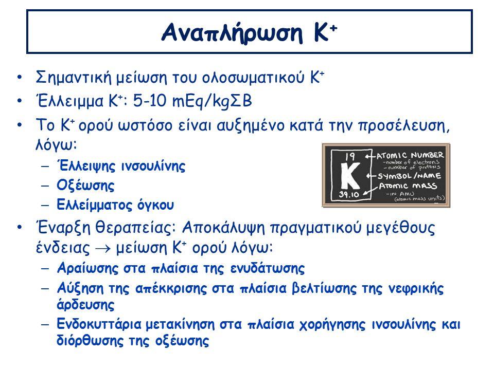 Αναπλήρωση Κ + Σημαντική μείωση του ολοσωματικού Κ + Έλλειμμα Κ + : 5-10 mEq/kgΣΒ Το Κ + ορού ωστόσο είναι αυξημένο κατά την προσέλευση, λόγω: – Έλλειψης ινσουλίνης – Οξέωσης – Ελλείμματος όγκου Έναρξη θεραπείας: Αποκάλυψη πραγματικού μεγέθους ένδειας  μείωση Κ + ορού λόγω: – Αραίωσης στα πλαίσια της ενυδάτωσης – Αύξηση της απέκκρισης στα πλαίσια βελτίωσης της νεφρικής άρδευσης – Ενδοκυττάρια μετακίνηση στα πλαίσια χορήγησης ινσουλίνης και διόρθωσης της οξέωσης
