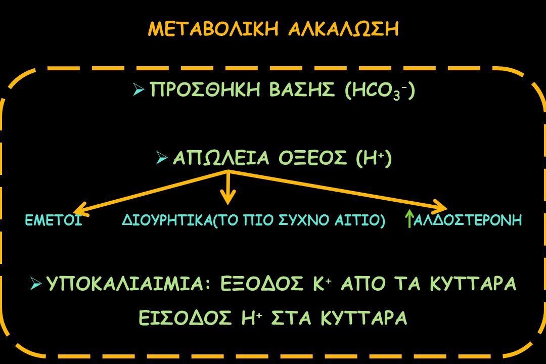 ΜΕΤΑΒΟΛΙΚΗ ΑΛΚΑΛΩΣΗ  ΠΡΟΣΘΗΚΗ ΒΑΣΗΣ (HCO 3 - )  ΑΠΩΛΕΙΑ ΟΞΕΟΣ (Η + ) ΕΜΕΤΟΙΔΙΟΥΡΗΤΙΚΑ(ΤΟ ΠΙΟ ΣΥΧΝΟ ΑΙΤΙΟ)ΑΛΔΟΣΤΕΡΟΝΗ  ΥΠΟΚΑΛΙΑΙΜΙΑ: ΕΞΟΔΟΣ Κ + ΑΠΟ