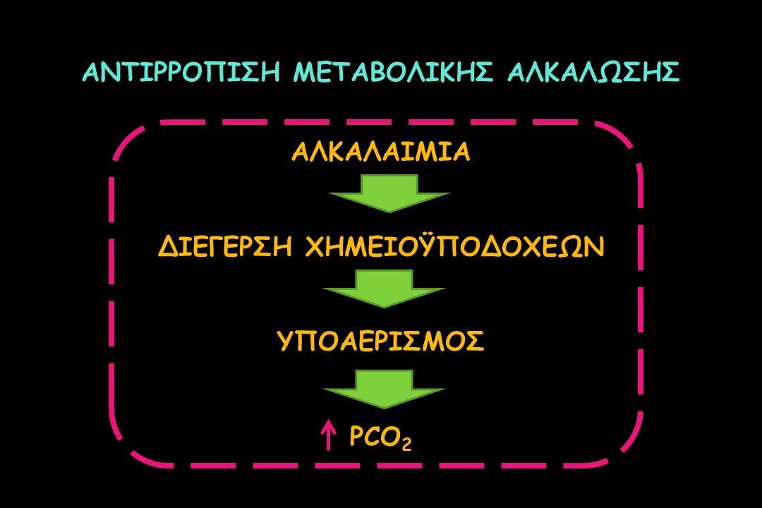 ΑΝΤΙΡΡΟΠΙΣΗ ΜΕΤΑΒΟΛΙΚΗΣ ΑΛΚΑΛΩΣΗΣ ΑΛΚΑΛΑΙΜΙΑ ΔΙΕΓΕΡΣΗ ΧΗΜΕΙΟΫΠΟΔΟΧΕΩΝ ΥΠΟΑΕΡΙΣΜΟΣ PCO 2