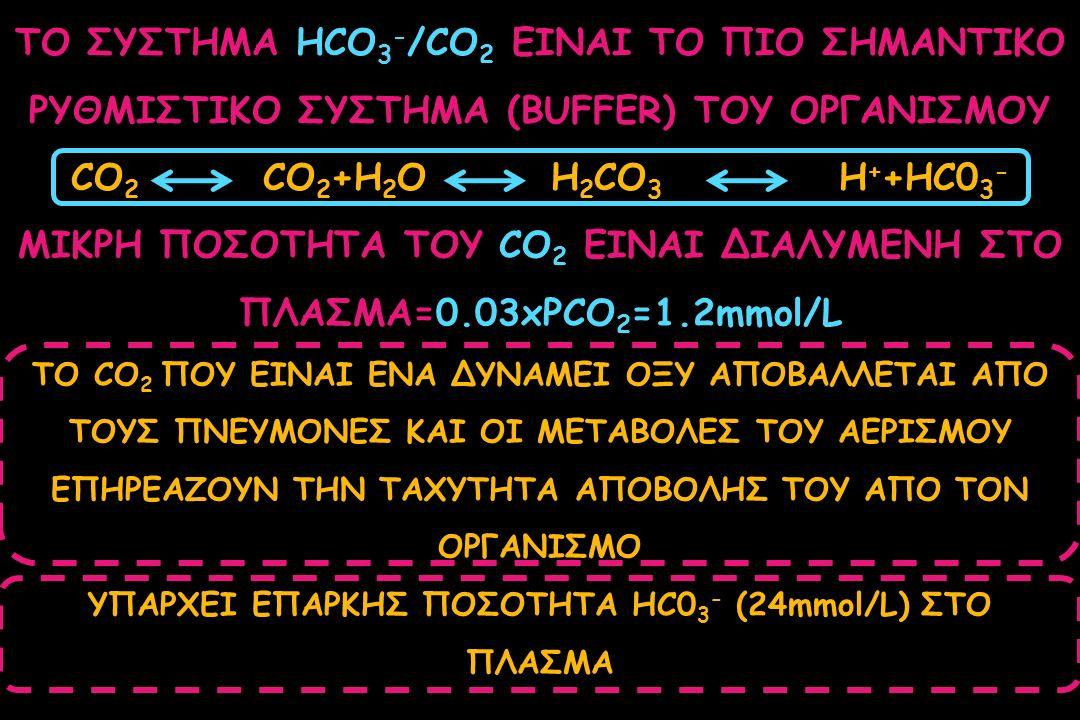 ΤΟ ΣΥΣΤΗΜΑ HCO 3 - /CO 2 ΕΙΝΑΙ ΤΟ ΠΙΟ ΣΗΜΑΝΤΙΚΟ ΡΥΘΜΙΣΤΙΚΟ ΣΥΣΤΗΜΑ (BUFFER) TOY ΟΡΓΑΝΙΣΜΟΥ CO 2 CO 2 +H 2 OH 2 CO 3 H + +HC0 3 - ΜΙΚΡΗ ΠΟΣΟΤΗΤΑ ΤΟΥ CO