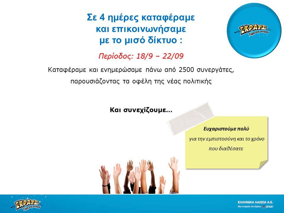 Περίοδος: 18/9 – 22/09 Καταφέραμε και ενημερώσαμε πάνω από 2500 συνεργάτες, παρουσιάζοντας τα οφέλη της νέας πολιτικής Και συνεχίζουμε… Σε 4 ημέρες καταφέραμε και επικοινωνήσαμε με το μισό δίκτυο : Ευχαριστούμε πολύ για την εμπιστοσύνη και το χρόνο που διαθέσατε Ευχαριστούμε πολύ για την εμπιστοσύνη και το χρόνο που διαθέσατε