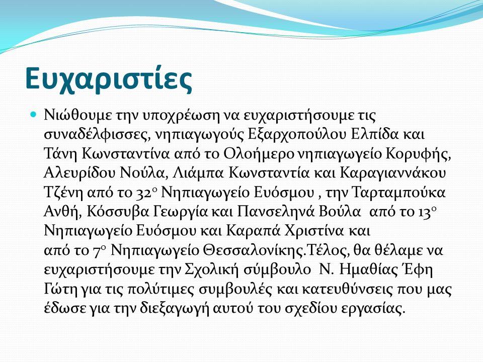 Ευχαριστίες Νιώθουμε την υποχρέωση να ευχαριστήσουμε τις συναδέλφισσες, νηπιαγωγούς Εξαρχοπούλου Ελπίδα και Τάνη Κωνσταντίνα από το Ολοήμερο νηπιαγωγείο Κορυφής, Αλευρίδου Νούλα, Λιάμπα Κωνσταντία και Καραγιαννάκου Τζένη από το 32 ο Νηπιαγωγείο Ευόσμου, την Ταρταμπούκα Ανθή, Κόσσυβα Γεωργία και Πανσεληνά Βούλα από το 13 ο Νηπιαγωγείο Ευόσμου και Καραπά Χριστίνα και από το 7 ο Νηπιαγωγείο Θεσσαλονίκης.Τέλος, θα θέλαμε να ευχαριστήσουμε την Σχολική σύμβουλο Ν.