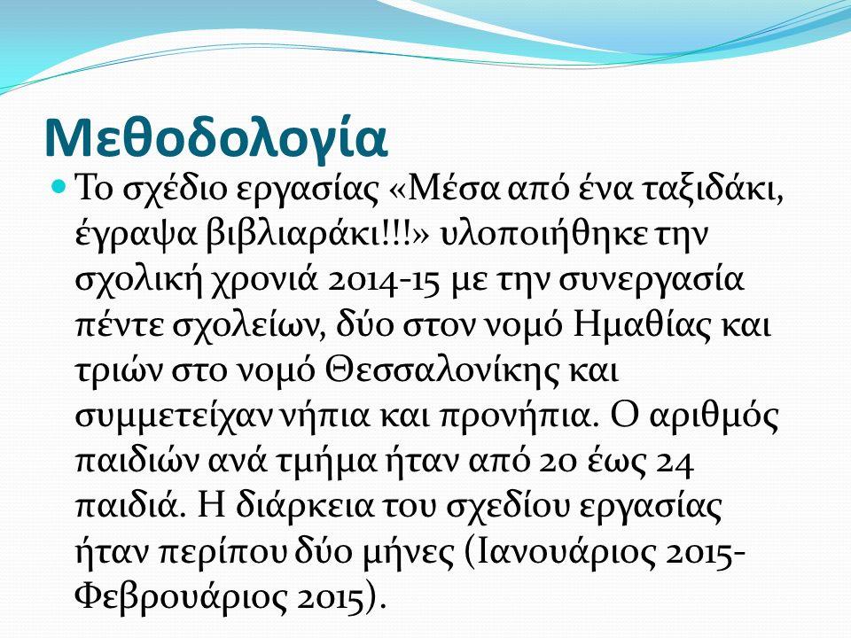 Μεθοδολογία Το σχέδιο εργασίας «Μέσα από ένα ταξιδάκι, έγραψα βιβλιαράκι!!!» υλοποιήθηκε την σχολική χρονιά 2014-15 με την συνεργασία πέντε σχολείων, δύο στον νομό Ημαθίας και τριών στο νομό Θεσσαλονίκης και συμμετείχαν νήπια και προνήπια.